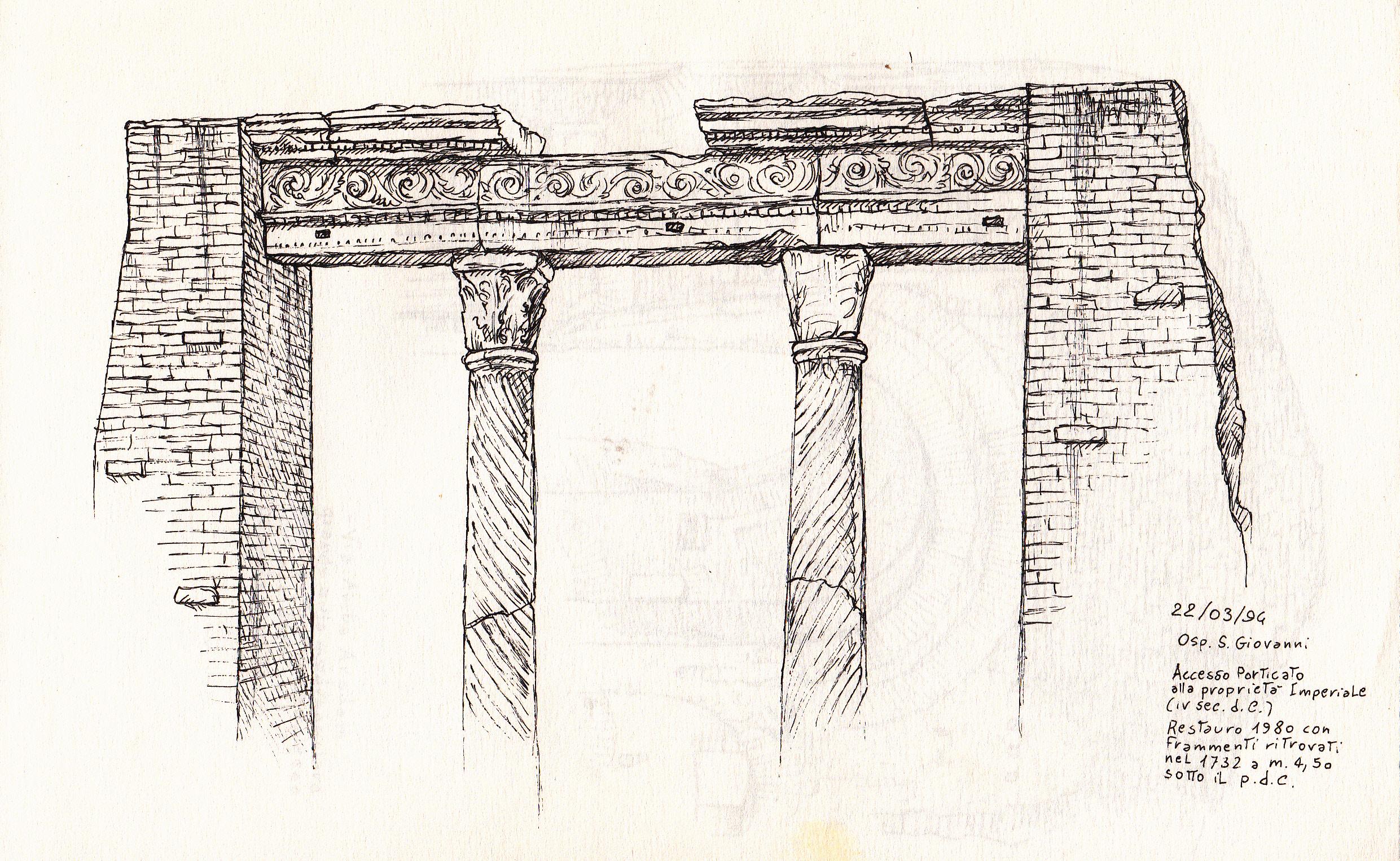 le mie ANTICHITA ROMANE appunti schizzi e disegni dallarea romanolaziale  Longa est vita
