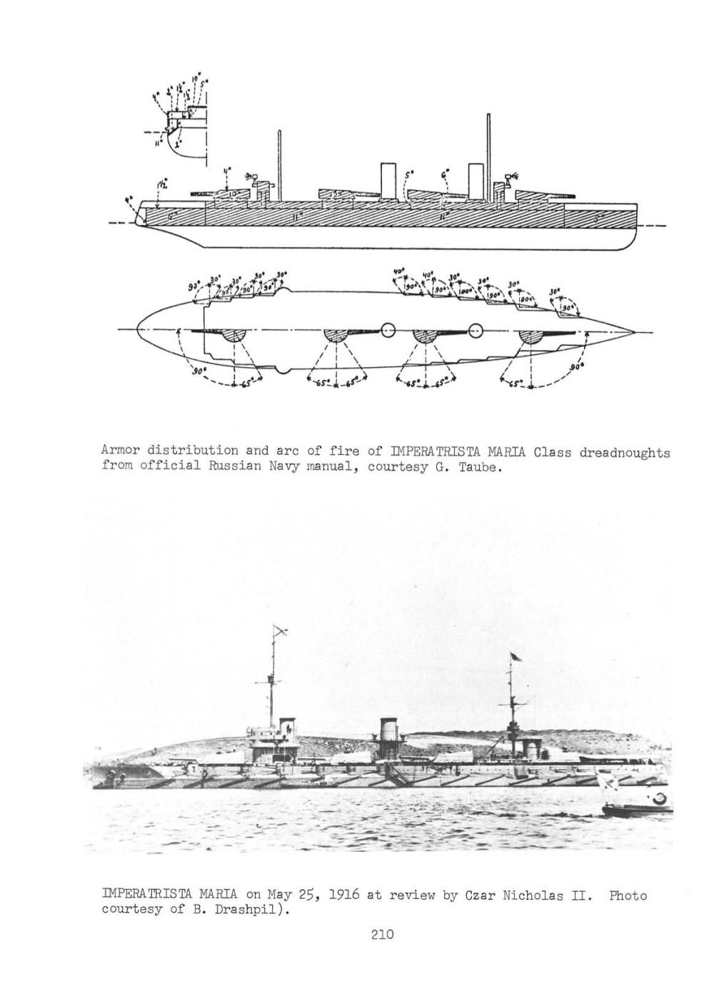 medium resolution of battleships of the imperial russian navy part 5