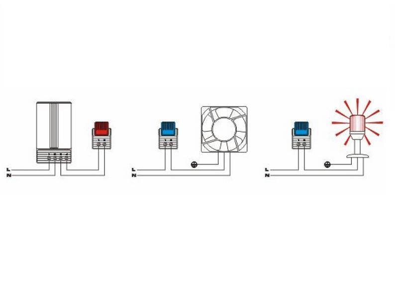 Part # 01161.0-02, Tamperproof Thermostat On STEGO, Inc.