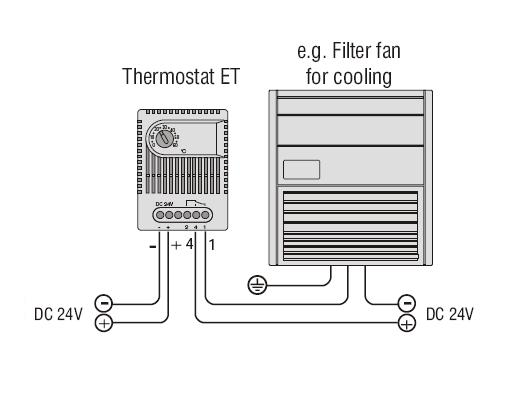 Part # 01190.0-01, Electronic Thermostat On STEGO, Inc.