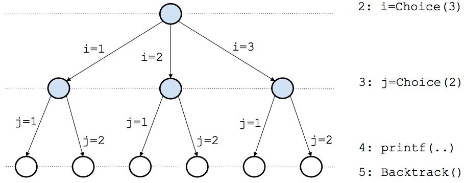 A Fast Algorithm For The Maximum Weight Clique Problem