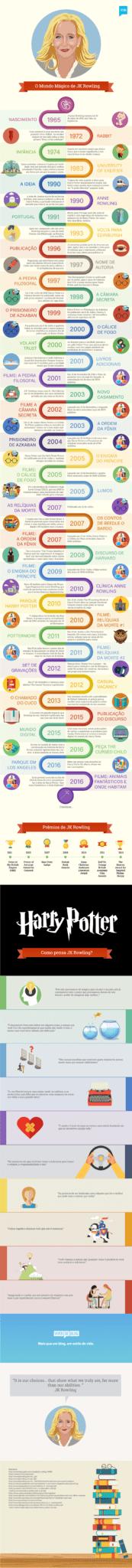 infografico-a-vida-de-jk-rwoling-linha-do-tempo-autora-harry-potter