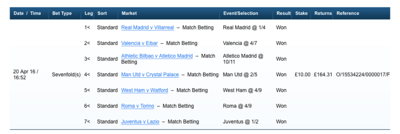7 Fold Accumulator - WINNER !!