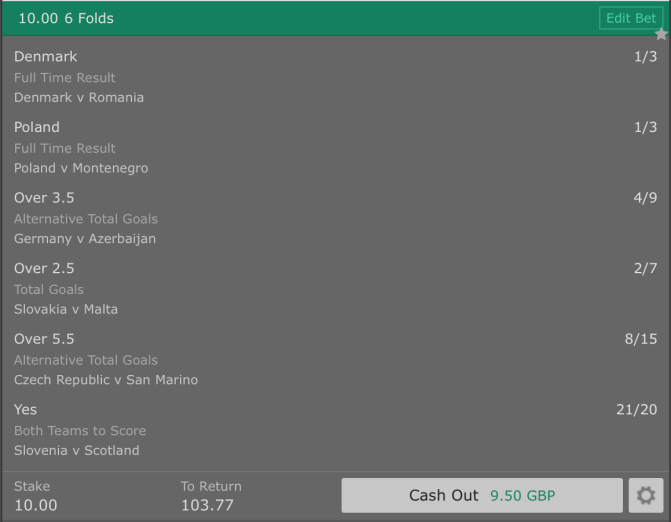 Footy Accumulator World Cup Qualifier 6 Fold - 9/1