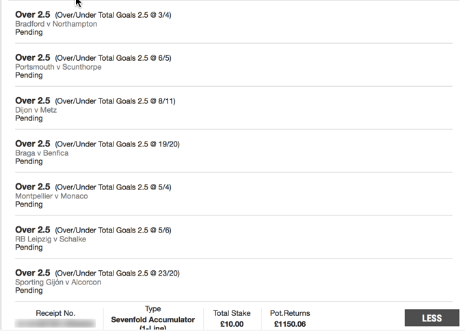 Footy Accumulators - Weekend Over 2.5 Goals - 7 Fold - 114/1