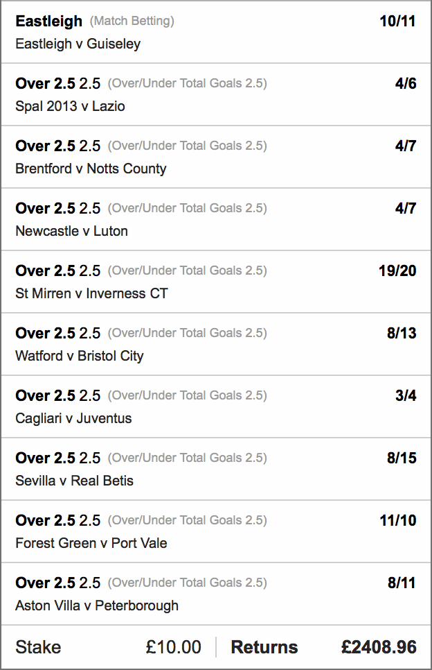 Football Today - Over 2.5 Goals - 10 Fold - 240/1