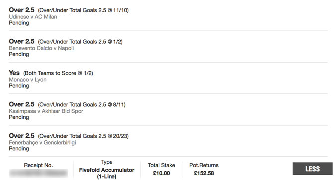 Football Tips - Over 2.5 Goals - 5 Fold - 14/1