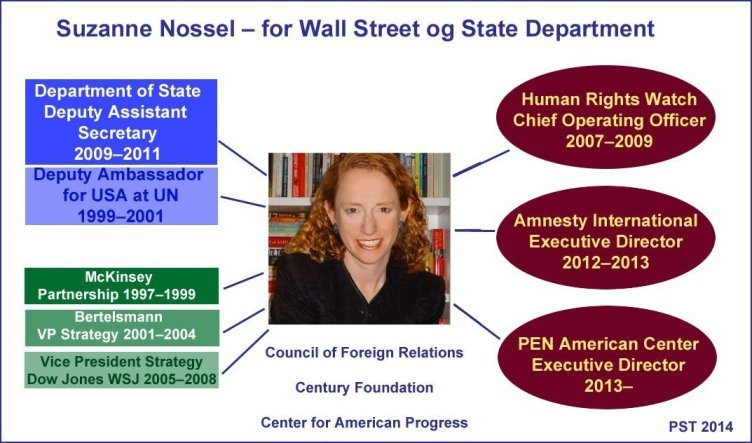 Suzanne Nossel for Wall street og State Dept_edited-1