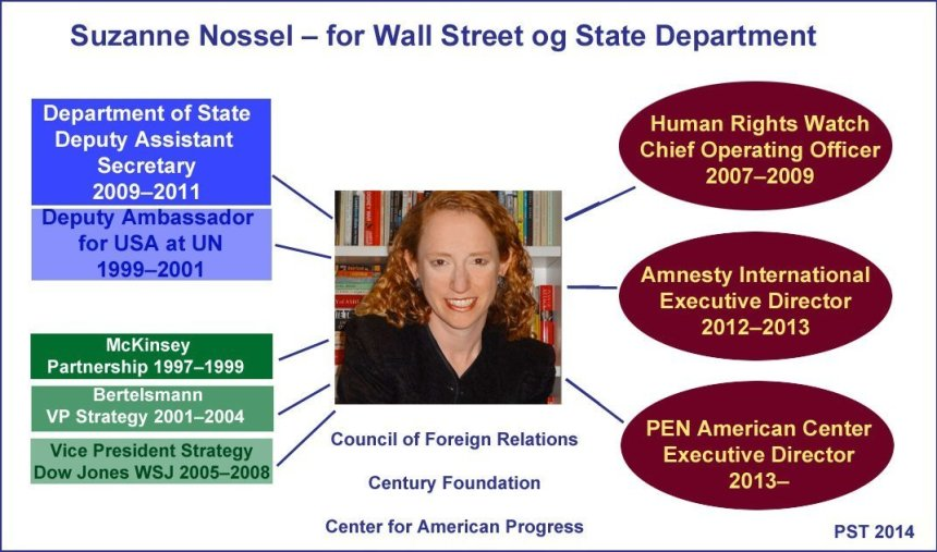 Suzanne Nossel for Wall street og State Dept_edited-1