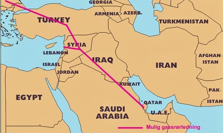 qatar gassrørledning
