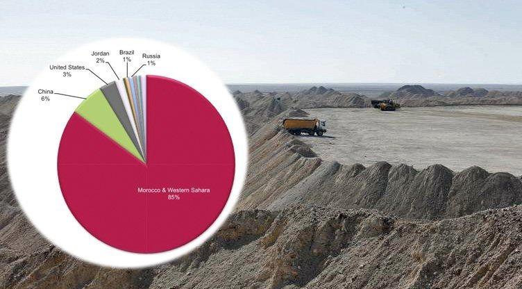 Verdens fosfatressursen er svært ulikt fordelt