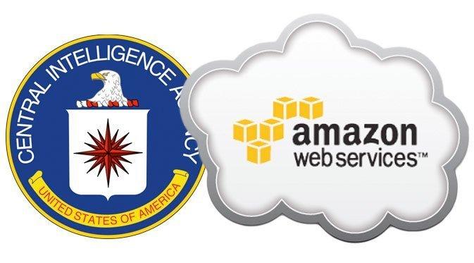Integrasjonen mellom Amazon og USAs etterretning