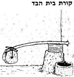 This image was taken from the Hebrew edition of the Steinsaltz Talmud, Tractate Nedarim, page 108.