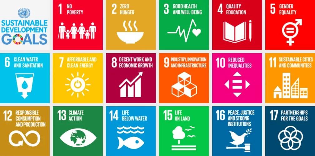 Η ακαταμάχητη γοητεία των SDGs