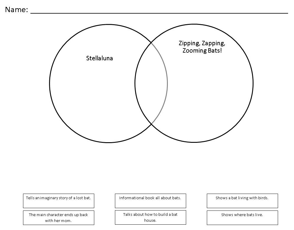 fiction vs nonfiction venn diagram overhead crane wiring lesson 2 stellaluna unit