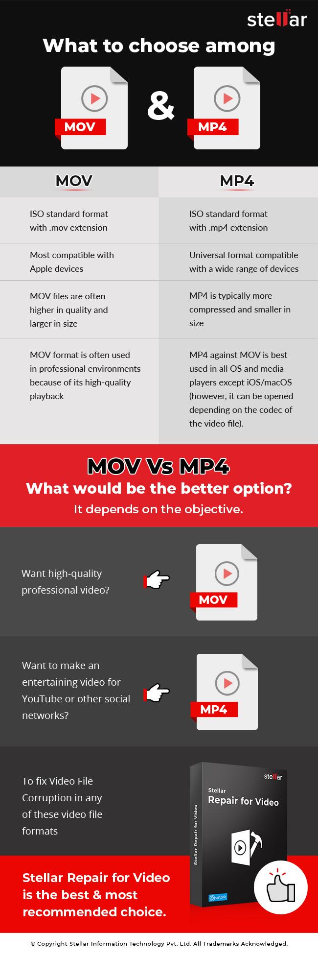 Mkv Vs Mp4 : Format, Which, Choice?, Stellar