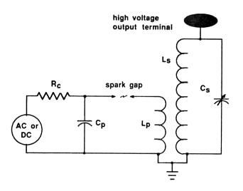 Tesla Model S Wiring Diagram, Tesla, Free Engine Image For