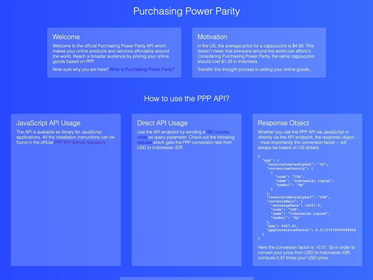 purchasing-power-parity.com by Robin Wieruch