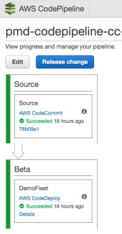codepipeline_codecommit
