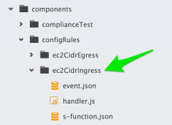 extend_post_scaffold