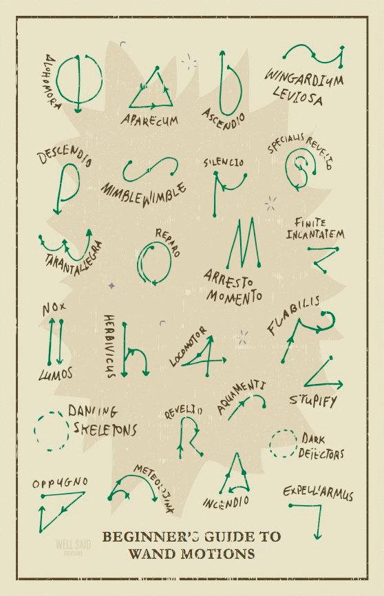fête anniversaire Harry Potter,animations anniversaire Harry Potter, cours de sortilèges