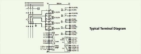 Numerical Over Current and Earth Fault Protection Relay