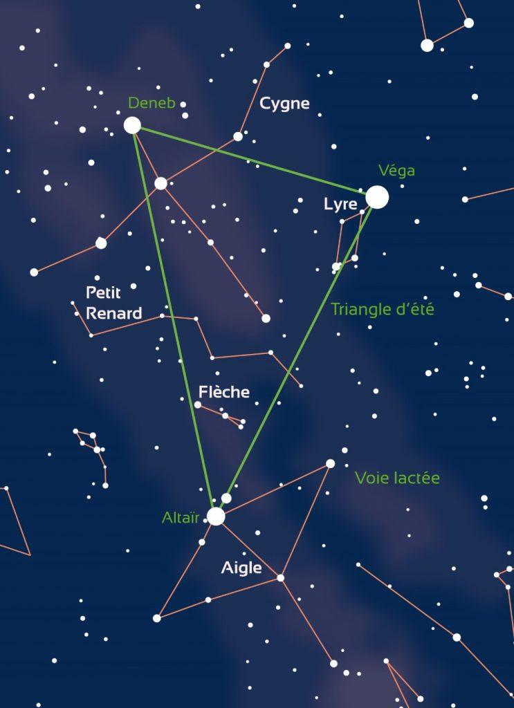 Constellation De La Lyre : constellation, Randonnée, Céleste, Triangle, D'été, Stelvision