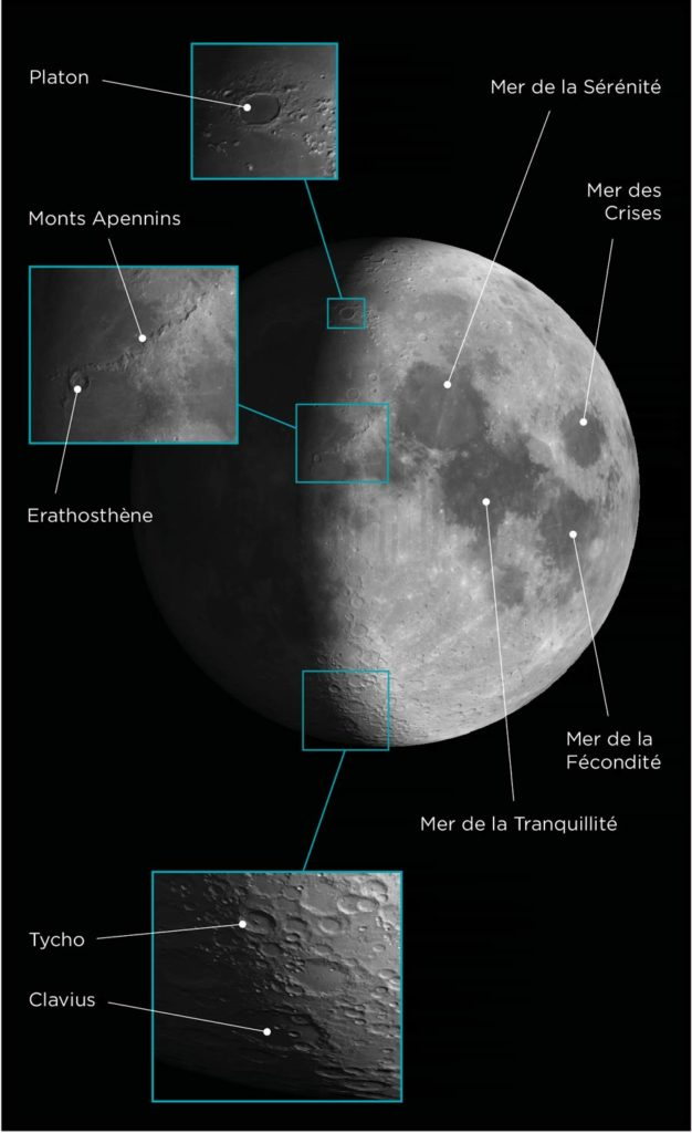 La Mer De La Tranquillité : tranquillité, Lune,, Après, Premier, Quartier, Stelvision
