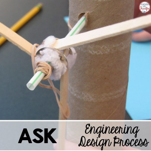 The Engineering Design Process Step 1 is the Ask step. Start every challenge with a question to set the purpose of the task!