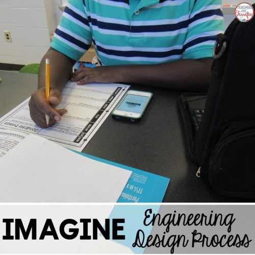 The Engineering Design Process Step 2 is the Imagine step. Kids think about the problem and brainstorm materials they need and things they might want to do. This might include research.