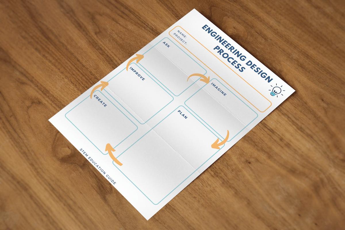 Enginereering Design Process Worksheet