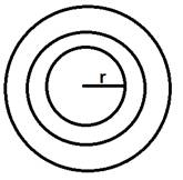 Consider ring like elementof disc of radius r and