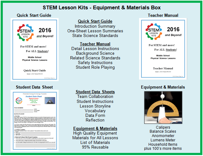 Assisting Teachers - STEM Lesson Kits