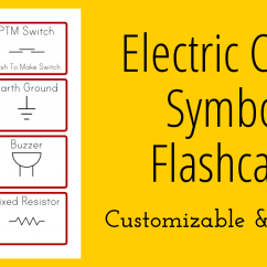 Building Electrical Wiring Diagram Symbols Process Template Excel Electric Circuit Flashcards | Stem Sheets