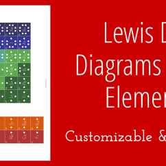 Periodic Elements Diagram 3 5 Mm Jack Wiring Lewis Dot Diagrams Of The - Stem Sheets