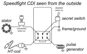 Kawasaki Lakota 300 Wiring Diagram   Wiring Diagram And