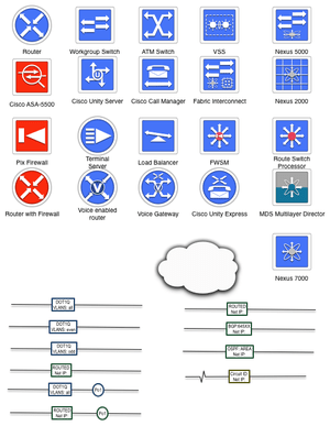 vmware basic diagram remote car starter wiring diagrams stenciltown - all stencils