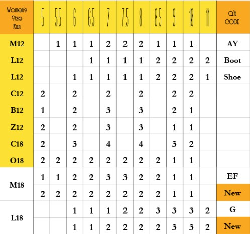 West Blvd Women's Shoe Size Chart