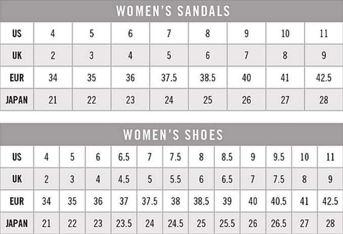 Reef Women's Shoe Size Chart