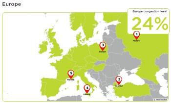 European traffic index