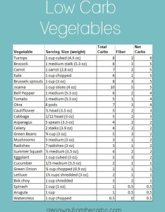 guide to low carb vegetables nutritional data recipes and more also step away from the carbs rh stepawayfromthecarbs
