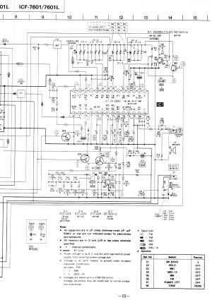 The Sony 7600 series page: ICF7601, ICF7600DA7700