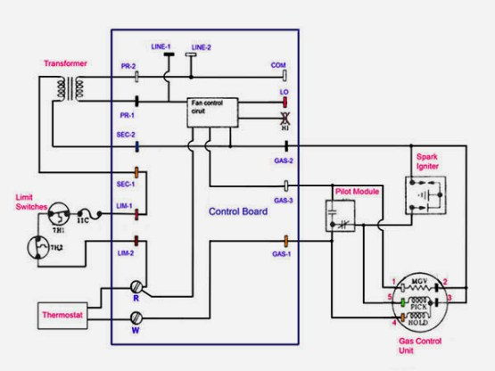 hvac control board wiring diagram hvac image hvac wiring diagrams wiring diagram on hvac control board wiring diagram