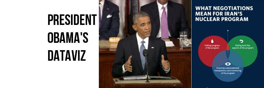 President Obama's Data Visualization