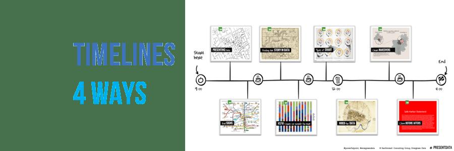 timelines 4 ways