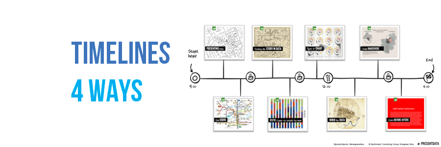 Timelines, 4 Ways