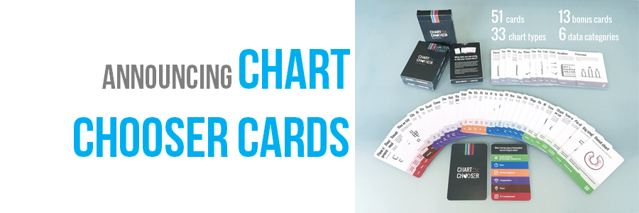 Announcing Chart Chooser Cards
