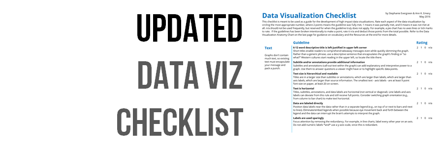 Updated Data Visualization Checklist