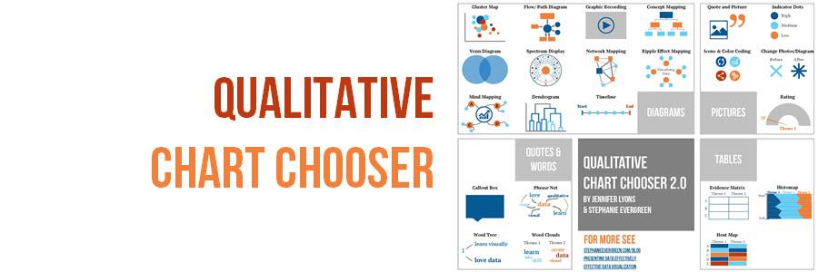 Qualitative Chart Chooser Evergreen Data