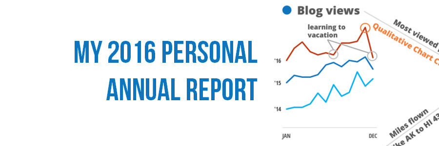 My 2016 Personal Annual Report